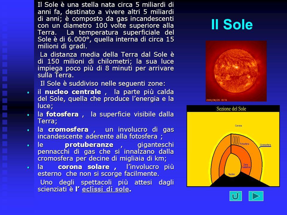 Giove Pianeta dotato di un intenso campo magnetico e un piccolo nucleo solido circondato da un enorme massa di idrogeno liquido.