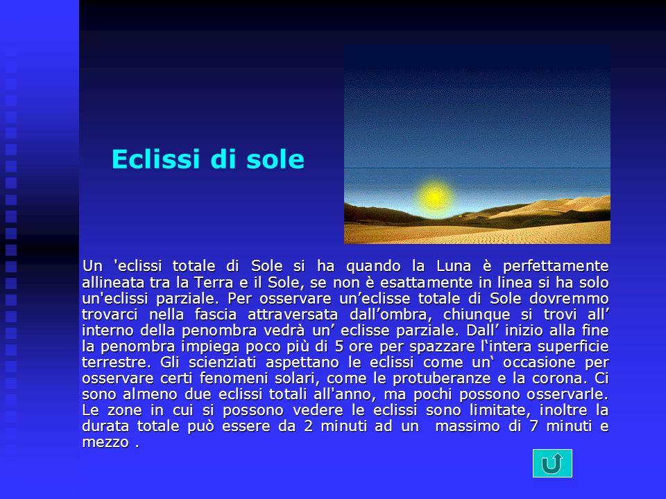 Eclissi di sole Un eclissi totale di Sole si ha quando la Luna è perfettamente allineata tra la Terra e il Sole, se non è esattamente in linea si ha solo un eclissi parziale.