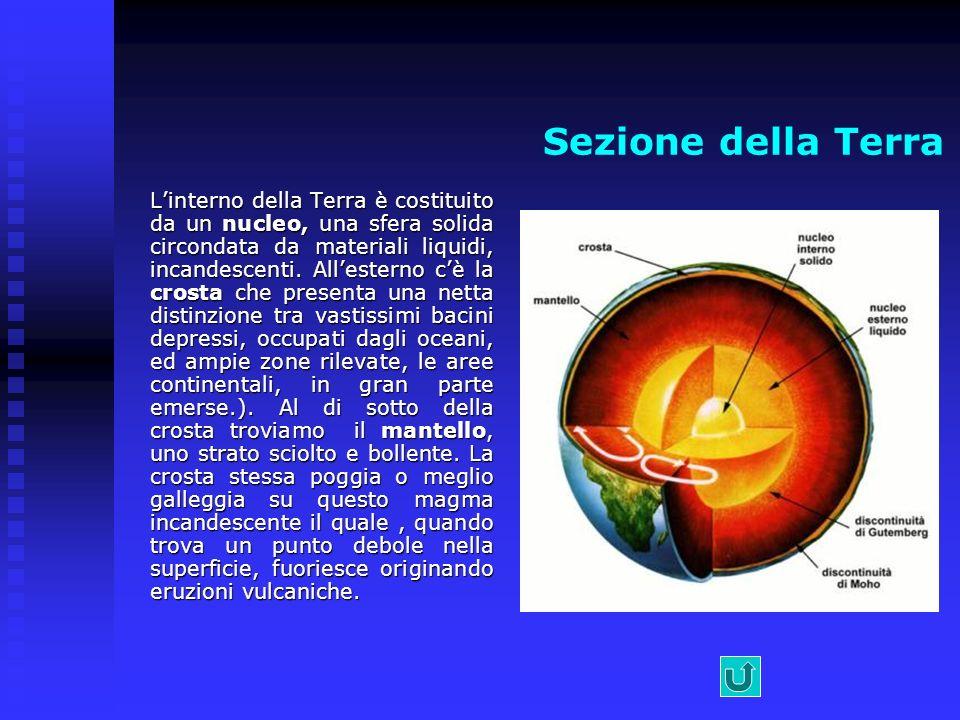 Sezione della Terra Linterno della Terra è costituito da un nucleo, una sfera solida circondata da materiali liquidi, incandescenti.