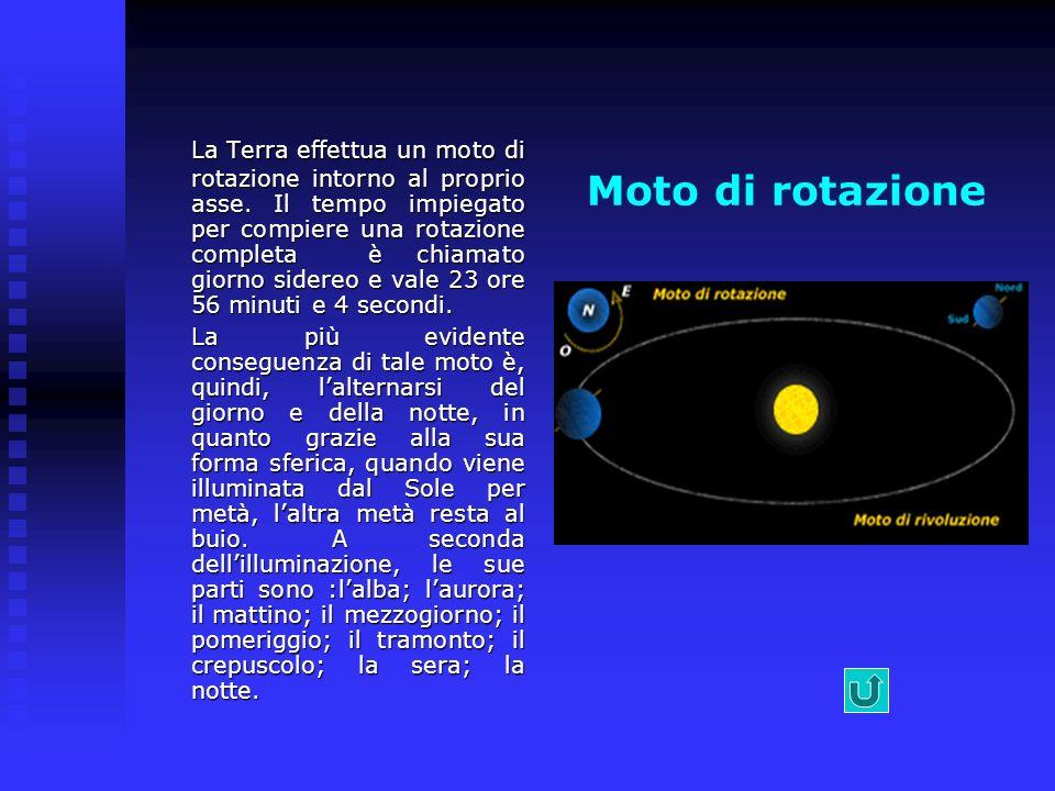 Moto di rotazione La Terra effettua un moto di rotazione intorno al proprio asse.