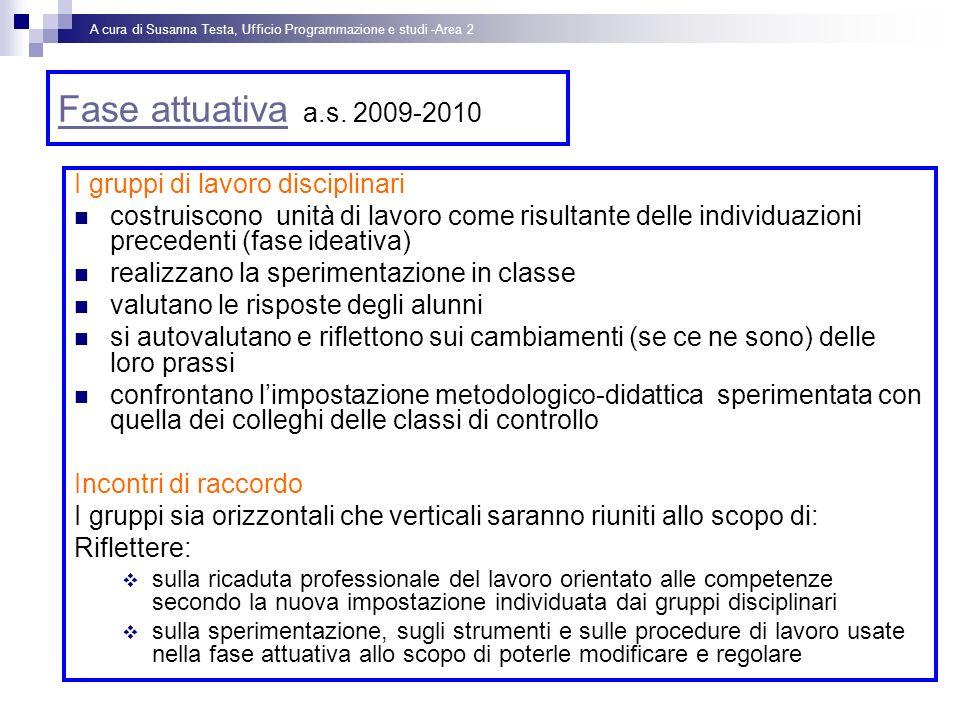 Fase attuativaFase attuativa a.s.