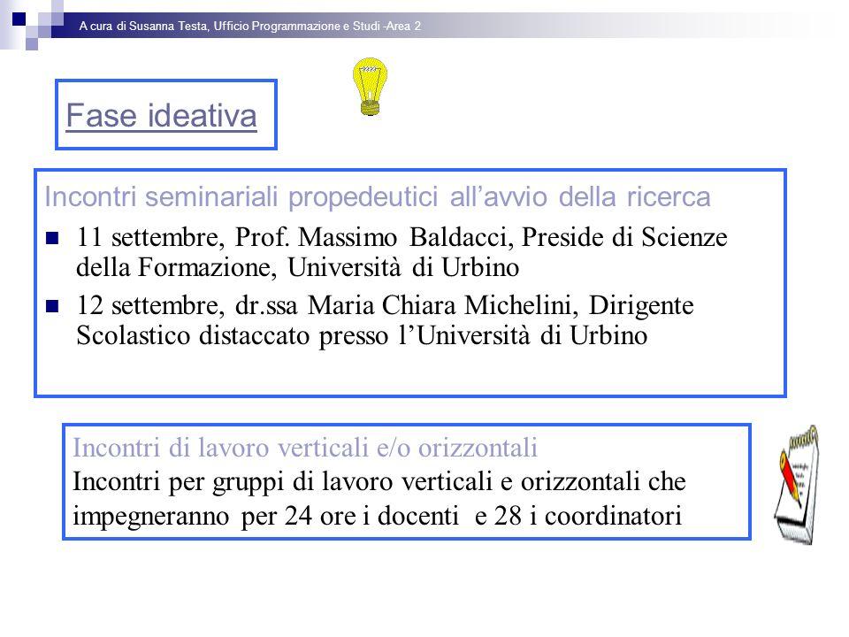 Fase ideativa Incontri seminariali propedeutici allavvio della ricerca 11 settembre, Prof.