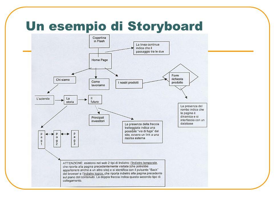 Lo Storyboard Uno storyboard è una collezione di schemi e modelli sui quali registrare ad un livello di dettaglio ancora maggiore il contenuto dellipe