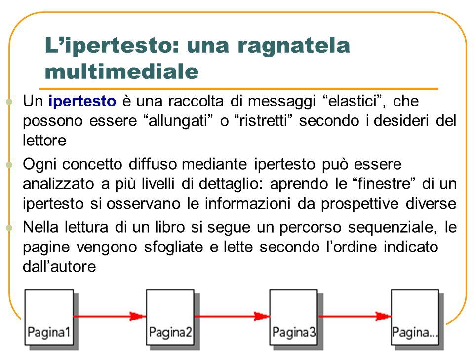 Lipertesto: una ragnatela multimediale In un libro le pagine ed i concetti espressi si susseguono secondo un ordine sequenziale In campo informatico,