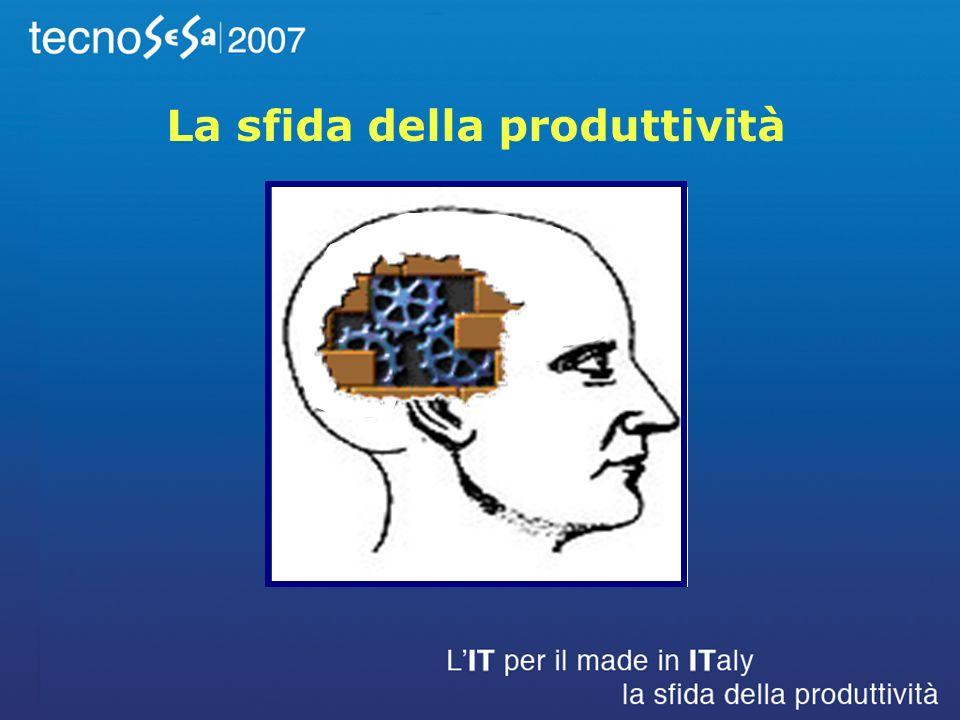 fonte: Strategic planning for the future at Siemens, Aug.2006 La produttività