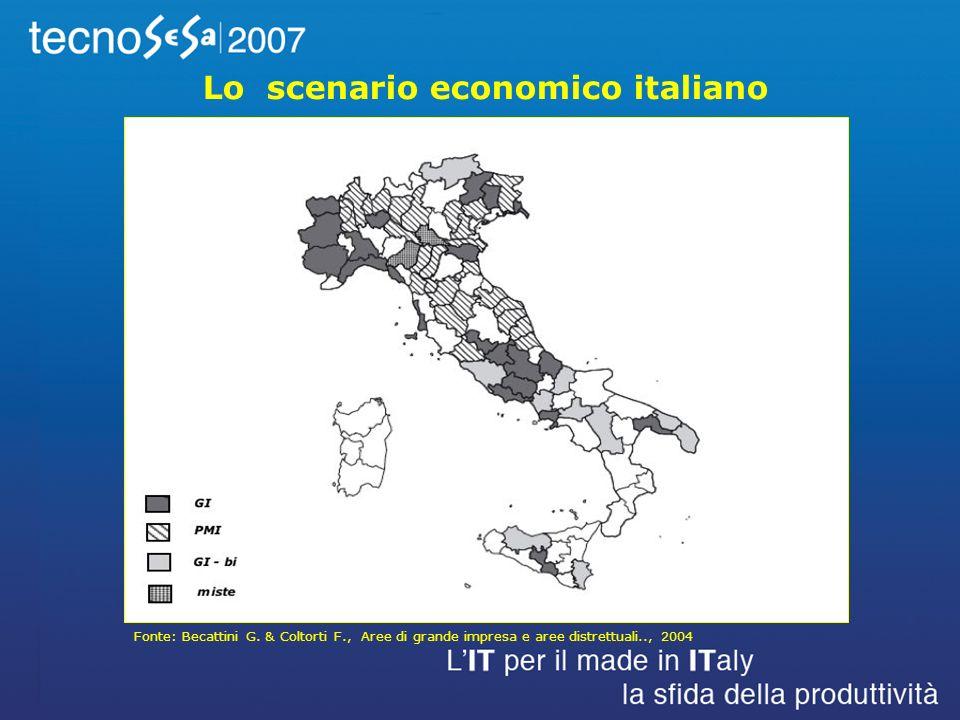 Lo scenario economico italiano Fonte: Becattini G.