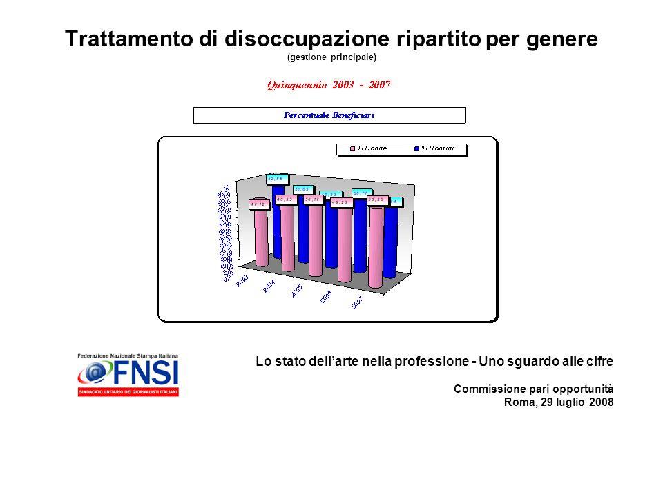 Lo stato dellarte nella professione - Uno sguardo alle cifre Commissione pari opportunità Roma, 29 luglio 2008 Trattamento di disoccupazione ripartito per genere (gestione principale)