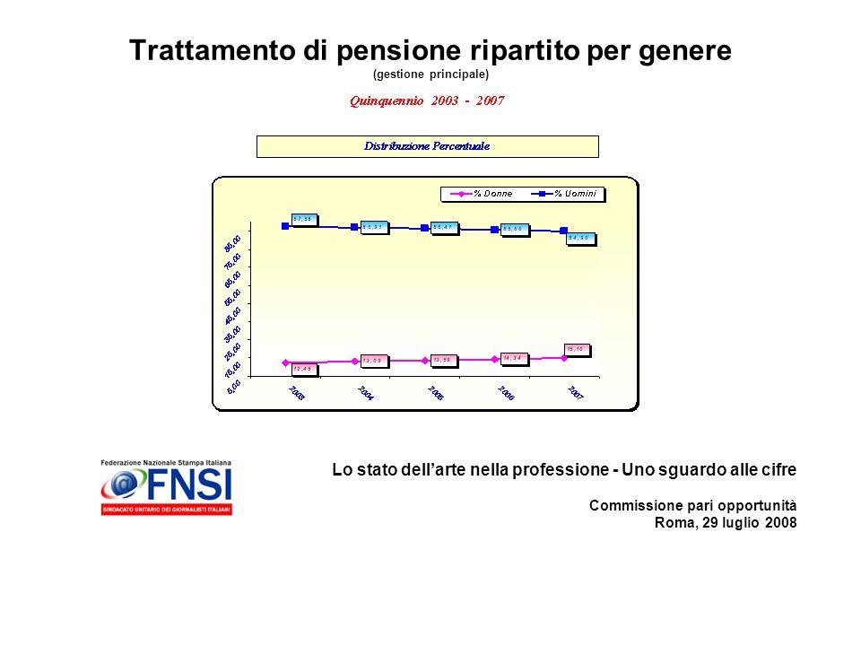 Lo stato dellarte nella professione - Uno sguardo alle cifre Commissione pari opportunità Roma, 29 luglio 2008 Trattamento di pensione ripartito per genere (gestione principale)
