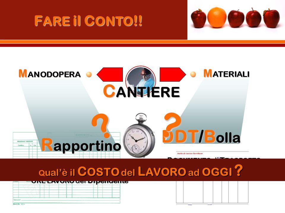 F ARE il C ONTO !.