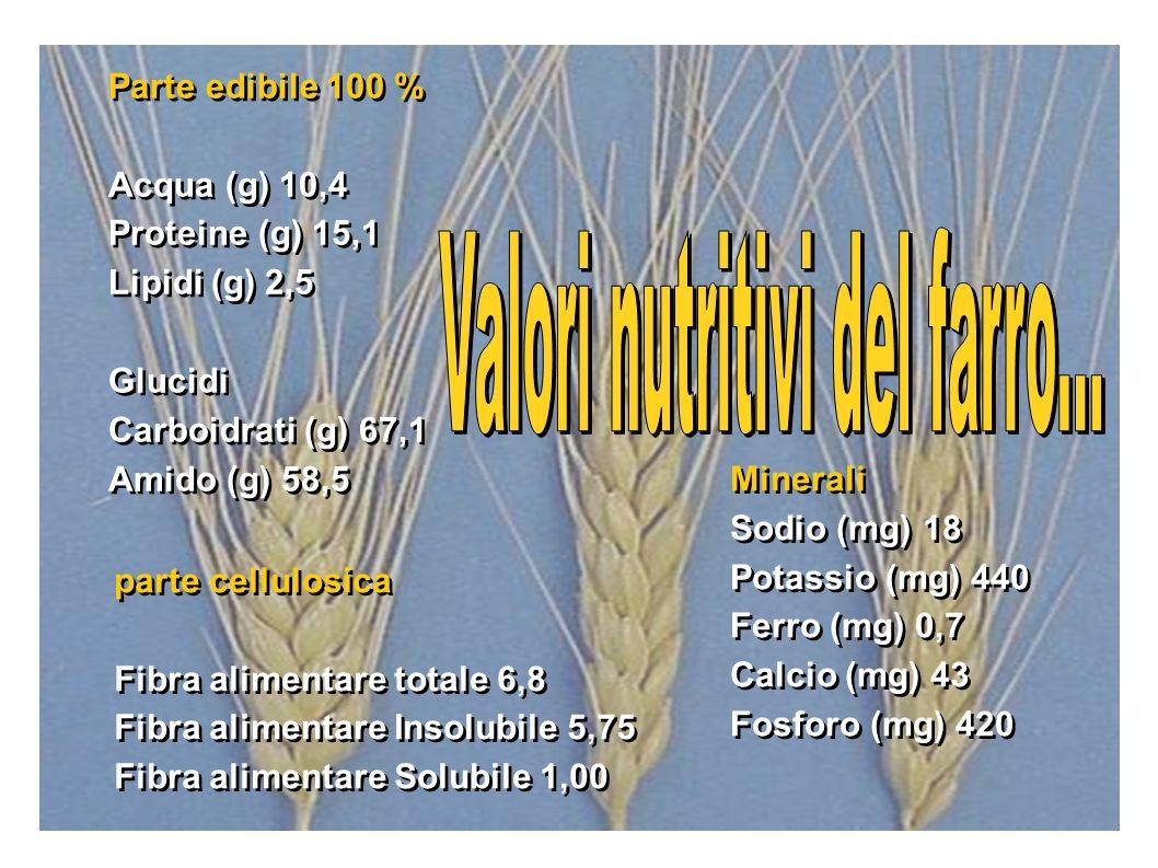 Parte edibile 100 % Acqua (g) 10,4 Proteine (g) 15,1 Lipidi (g) 2,5 Glucidi Carboidrati (g) 67,1 Amido (g) 58,5 Minerali Sodio (mg) 18 Potassio (mg) 4