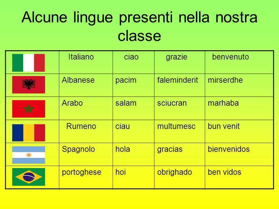 Alcune lingue presenti nella nostra classe Italiano ciao grazie benvenuto Albanesepacimfaleminderitmirserdhe Arabo salamsciucranmarhaba Rumenociaumult