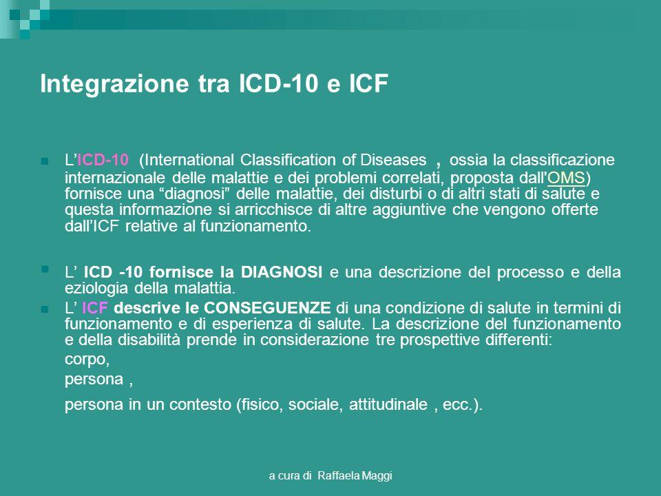 a cura di Raffaela Maggi Integrazione tra ICD-10 e ICF LICD-10 (International Classification of Diseases, ossia la classificazione internazionale delle malattie e dei problemi correlati, proposta dall OMS) fornisce una diagnosi delle malattie, dei disturbi o di altri stati di salute e questa informazione si arricchisce di altre aggiuntive che vengono offerte dallICF relative al funzionamento.OMS L ICD -10 fornisce la DIAGNOSI e una descrizione del processo e della eziologia della malattia.