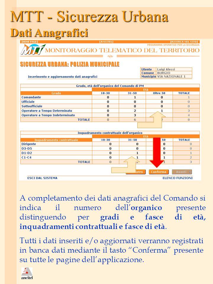 MTT - Sicurezza Urbana Dati Anagrafici A completamento dei dati anagrafici del Comando si indica il numero dell organico presente distinguendo per gra