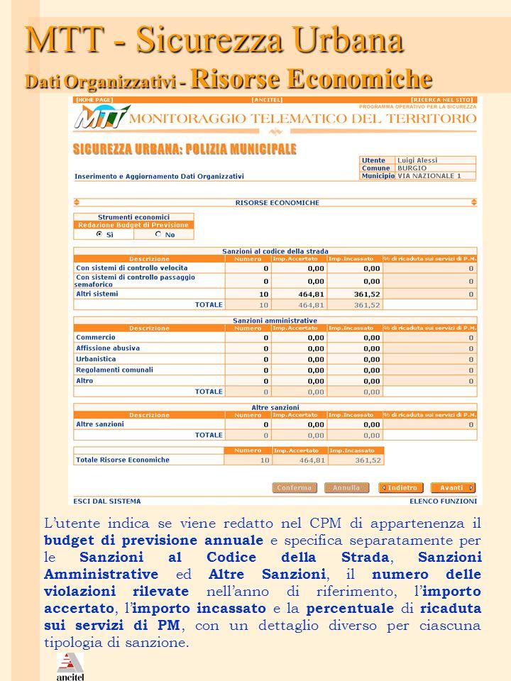 MTT - Sicurezza Urbana Dati Organizzativi - Risorse Economiche Lutente indica se viene redatto nel CPM di appartenenza il budget di previsione annuale