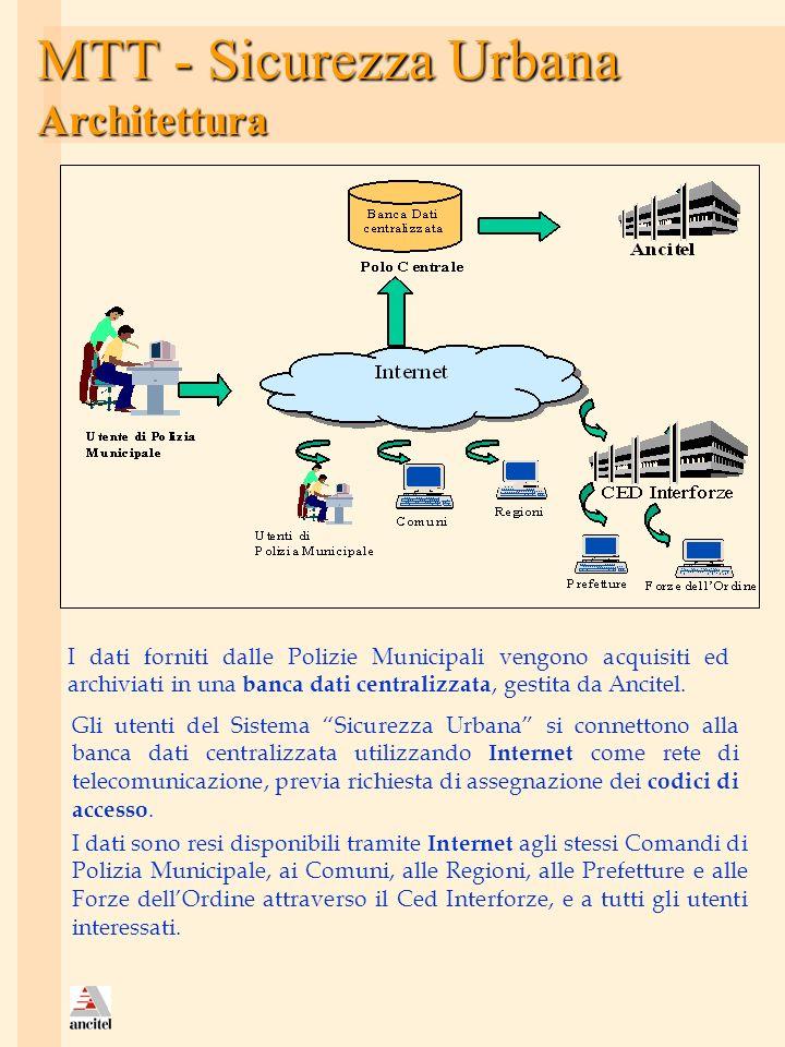 MTT - Sicurezza Urbana Architettura I dati forniti dalle Polizie Municipali vengono acquisiti ed archiviati in una banca dati centralizzata, gestita d