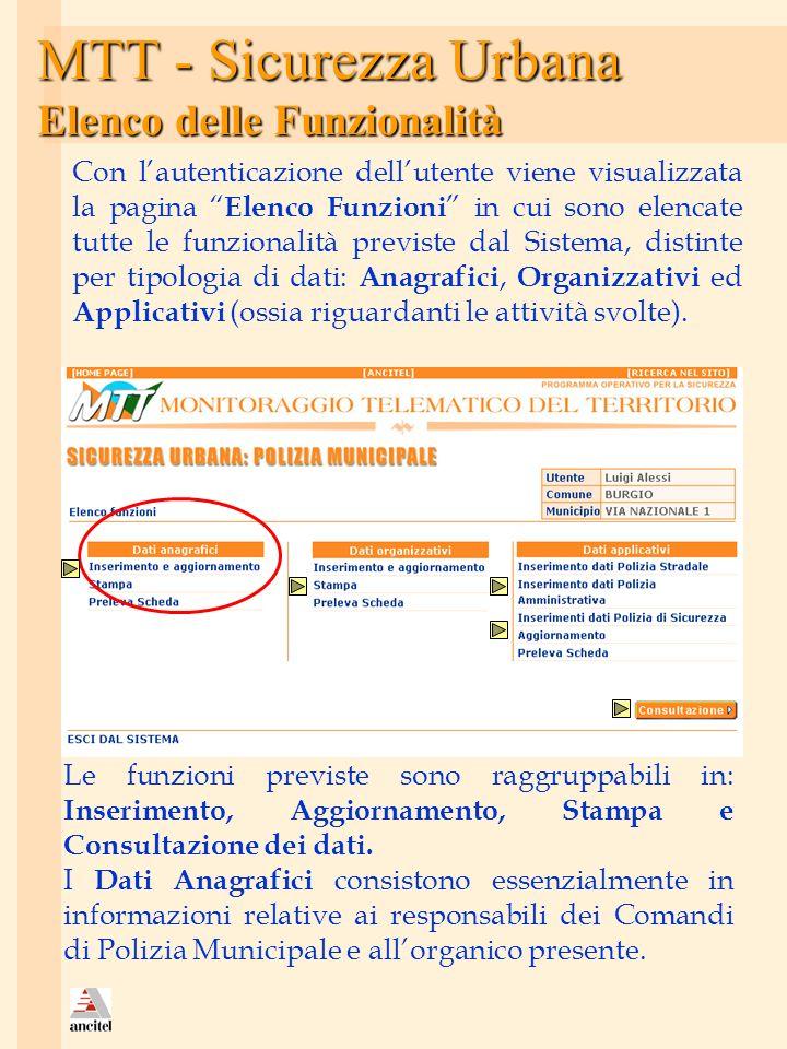 MTT - Sicurezza Urbana Elenco delle Funzionalità Con lautenticazione dellutente viene visualizzata la pagina Elenco Funzioni in cui sono elencate tutt