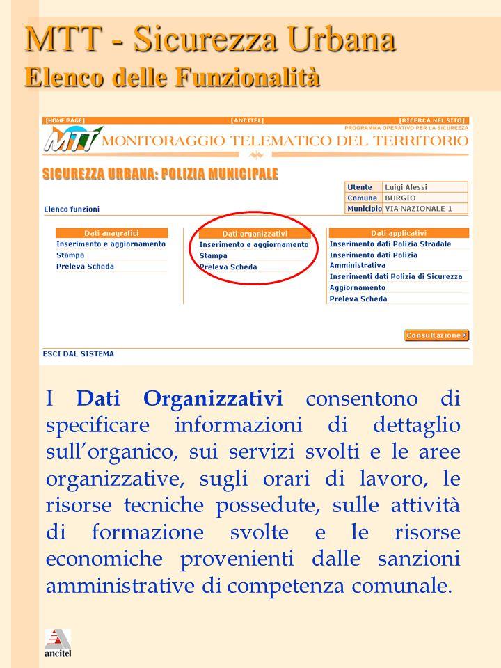 MTT - Sicurezza Urbana Elenco delle Funzionalità I Dati Organizzativi consentono di specificare informazioni di dettaglio sullorganico, sui servizi sv