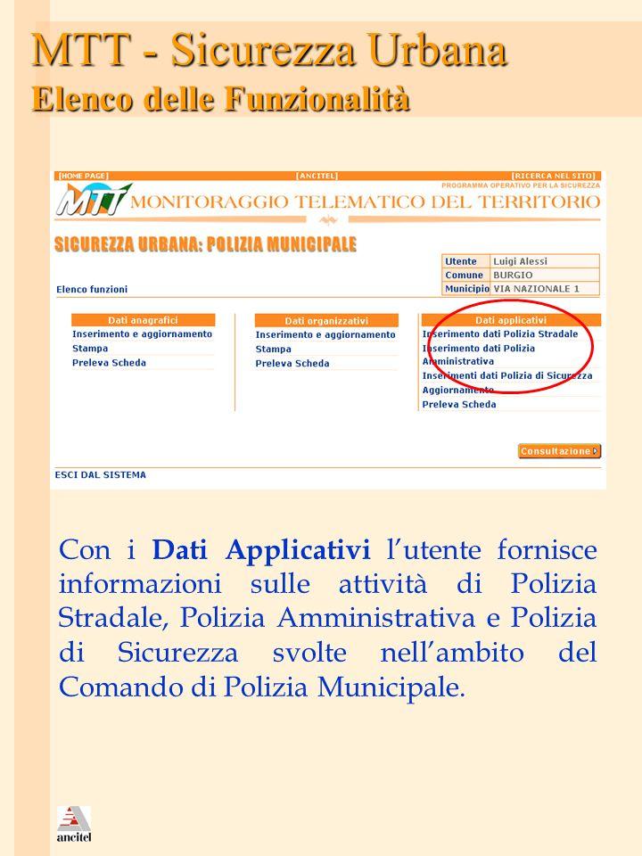 MTT - Sicurezza Urbana Elenco delle Funzionalità Con i Dati Applicativi lutente fornisce informazioni sulle attività di Polizia Stradale, Polizia Ammi