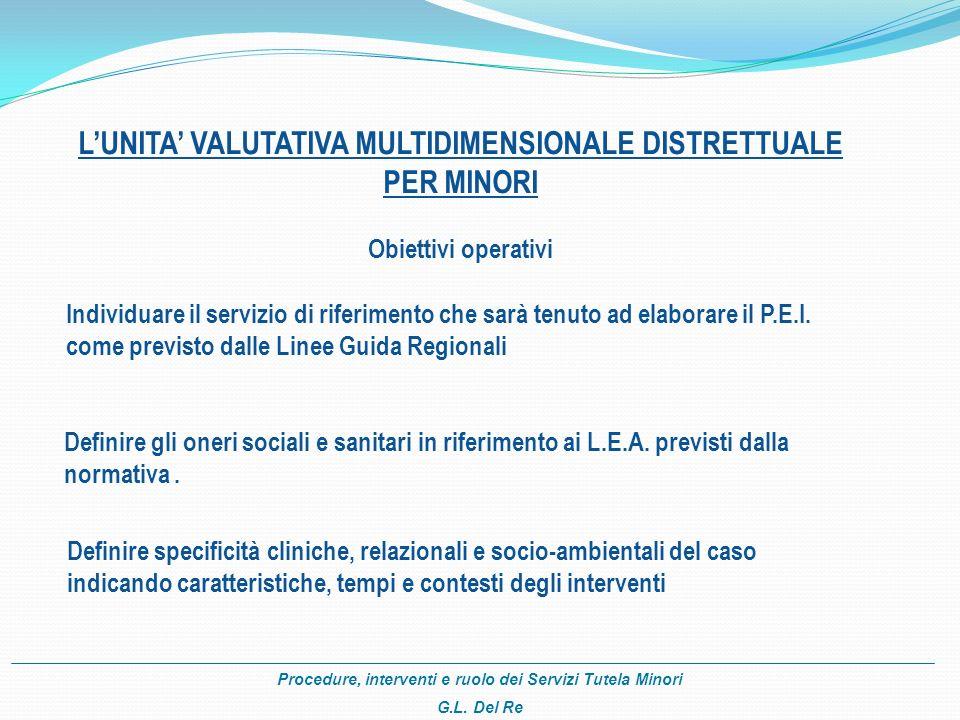 Procedure, interventi e ruolo dei Servizi Tutela Minori G.L. Del Re LUNITA VALUTATIVA MULTIDIMENSIONALE DISTRETTUALE PER MINORI Obiettivi operativi In