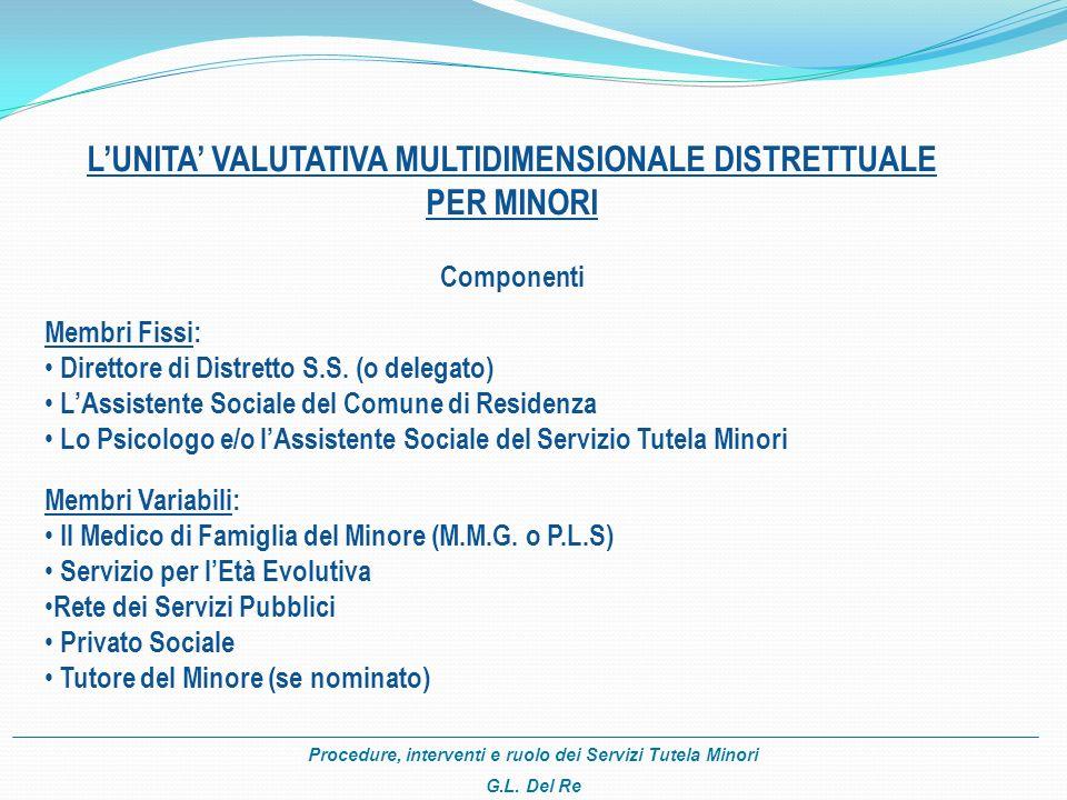 Procedure, interventi e ruolo dei Servizi Tutela Minori G.L. Del Re LUNITA VALUTATIVA MULTIDIMENSIONALE DISTRETTUALE PER MINORI Componenti Membri Fiss