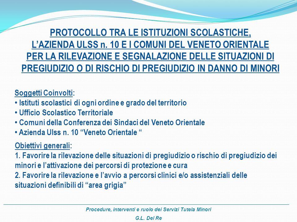 Procedure, interventi e ruolo dei Servizi Tutela Minori G.L. Del Re Soggetti Coinvolti: Istituti scolastici di ogni ordine e grado del territorio Uffi