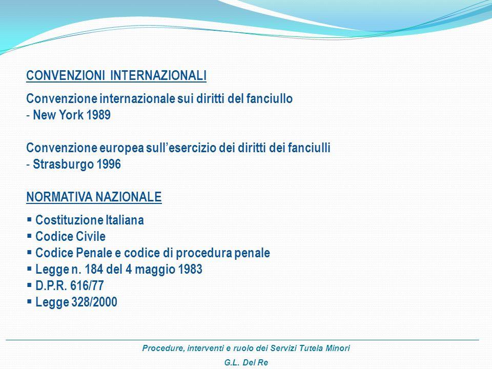 Procedure, interventi e ruolo dei Servizi Tutela Minori G.L. Del Re CONVENZIONI INTERNAZIONALI Convenzione internazionale sui diritti del fanciullo -
