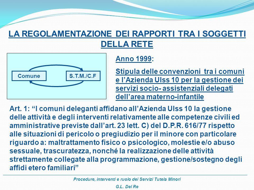 Procedure, interventi e ruolo dei Servizi Tutela Minori G.L. Del Re S.T.M./C.FComune LA REGOLAMENTAZIONE DEI RAPPORTI TRA I SOGGETTI DELLA RETE Anno 1