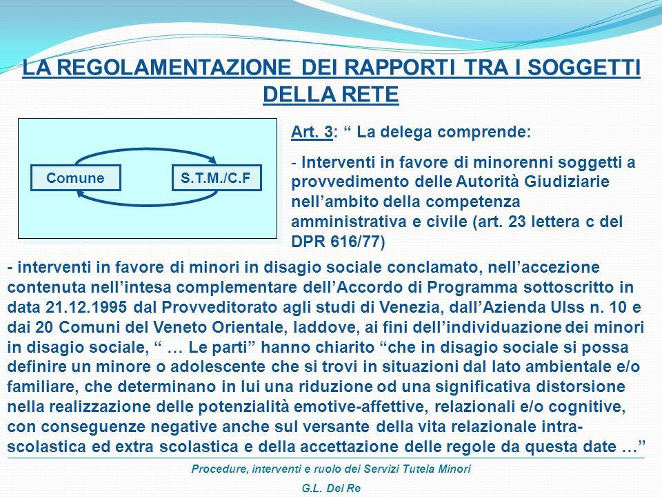 Procedure, interventi e ruolo dei Servizi Tutela Minori G.L. Del Re S.T.M./C.FComune LA REGOLAMENTAZIONE DEI RAPPORTI TRA I SOGGETTI DELLA RETE Art. 3