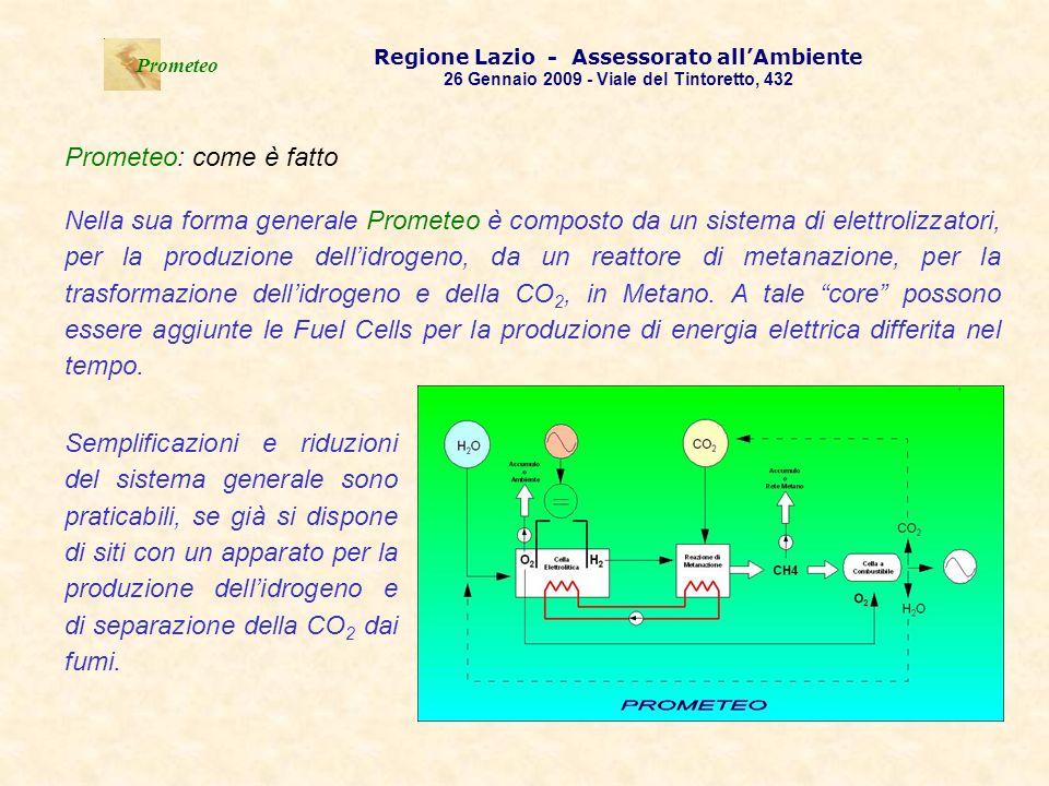 . Prometeo Regione Lazio - Assessorato allAmbiente 26 Gennaio 2009 - Viale del Tintoretto, 432 Prometeo: come è fatto Nella sua forma generale Promete