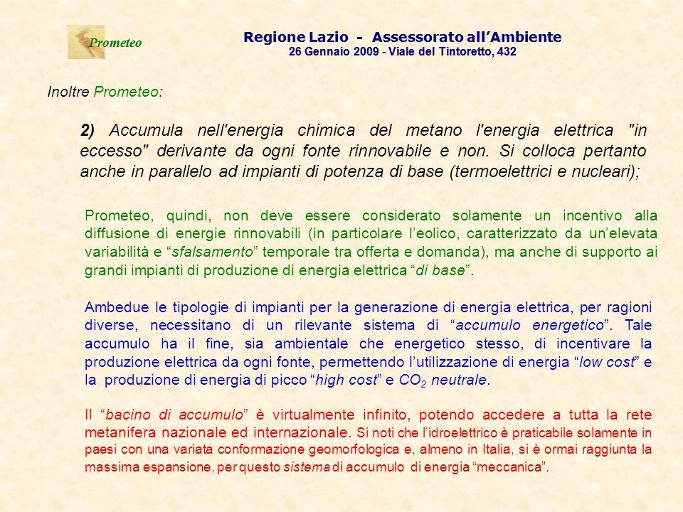 2) Accumula nell'energia chimica del metano l'energia elettrica