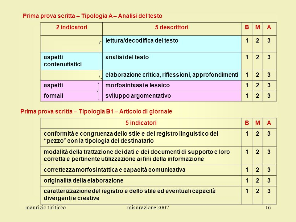 maurizio tiriticcomisurazione 200716 2 indicatori5 descrittoriBMA lettura/decodifica del testo123 aspetti contenutistici analisi del testo123 elaboraz