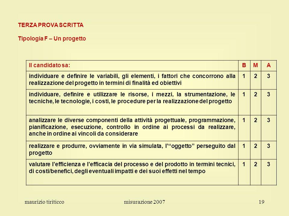 maurizio tiriticcomisurazione 200719 TERZA PROVA SCRITTA Tipologia F – Un progetto Il candidato sa:BMA individuare e definire le variabili, gli elemen