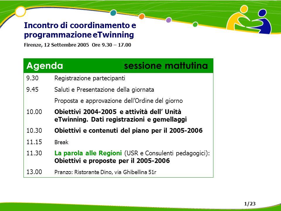 Agenda sessione mattutina Incontro di coordinamento e programmazione eTwinning Firenze, 12 Settembre 2005 Ore 9.30 – 17.00 9.30 Registrazione partecipanti 9.45 Saluti e Presentazione della giornata Proposta e approvazione dellOrdine del giorno 10.00 Obiettivi 2004-2005 e attività dell Unità eTwinning.
