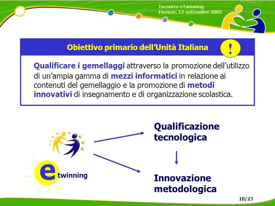 twinning Obiettivo primario dellUnità Italiana Qualificare i gemellaggi attraverso la promozione dellutilizzo di unampia gamma di mezzi informatici in relazione ai contenuti del gemellaggio e la promozione di metodi innovativi di insegnamento e di organizzazione scolastica.