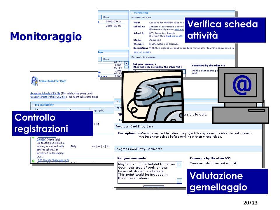 Monitoraggio @ Valutazione gemellaggio Controllo registrazioni Verifica scheda attività 20/23