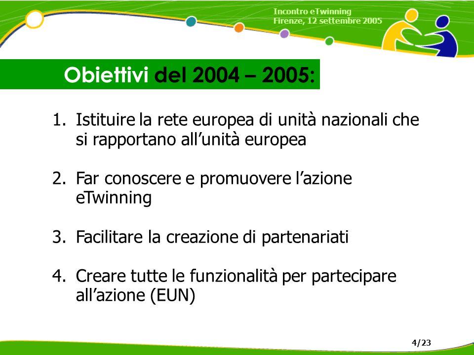 Obiettivi del 2004 – 2005: 1.Istituire la rete europea di unità nazionali che si rapportano allunità europea 2.Far conoscere e promuovere lazione eTwinning 3.Facilitare la creazione di partenariati 4.Creare tutte le funzionalità per partecipare allazione (EUN) Incontro eTwinning Firenze, 12 settembre 2005 4/23