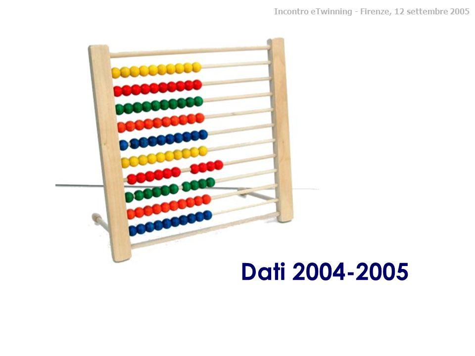 Dati 2004-2005 Incontro eTwinning - Firenze, 12 settembre 2005