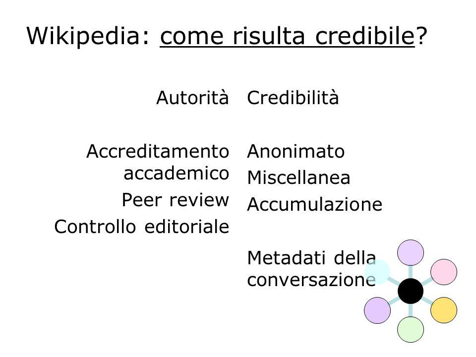 Wikipedia: come risulta credibile? Autorità Accreditamento accademico Peer review Controllo editoriale Credibilità Anonimato Miscellanea Accumulazione