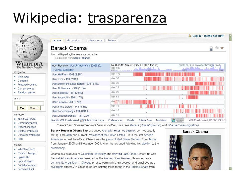 Wikipedia: trasparenza