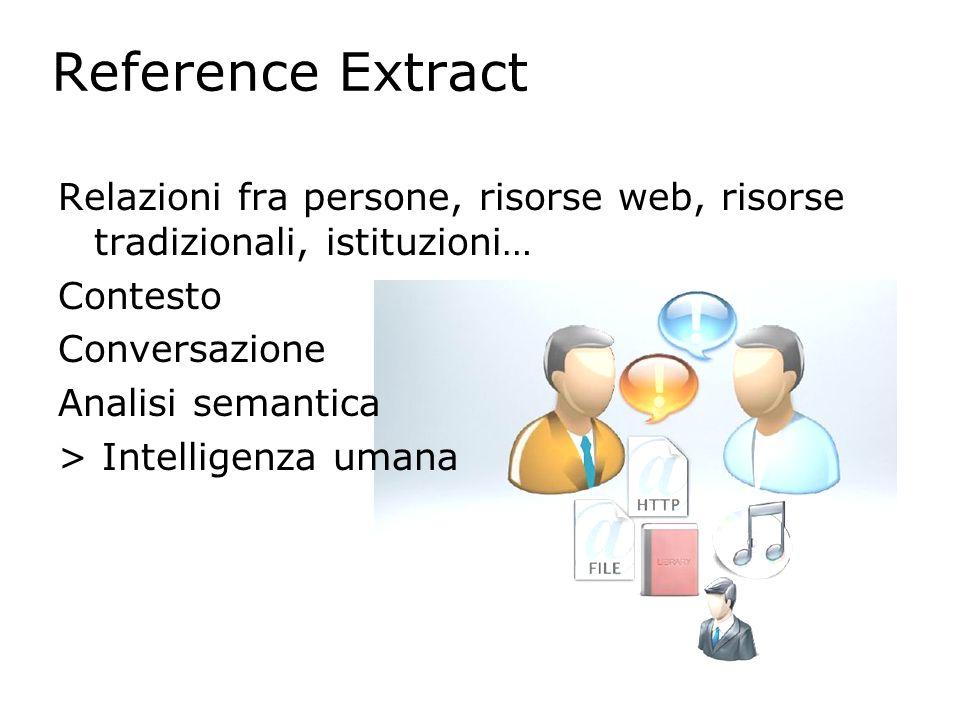 Reference Extract Relazioni fra persone, risorse web, risorse tradizionali, istituzioni… Contesto Conversazione Analisi semantica > Intelligenza umana