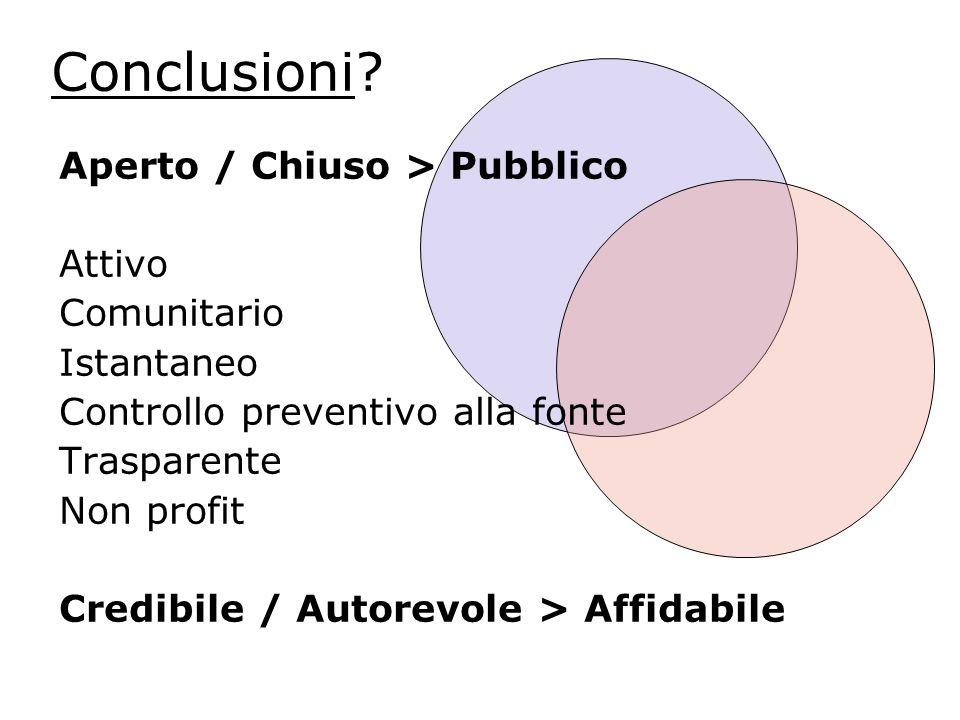 Conclusioni? Aperto / Chiuso > Pubblico Attivo Comunitario Istantaneo Controllo preventivo alla fonte Trasparente Non profit Credibile / Autorevole >
