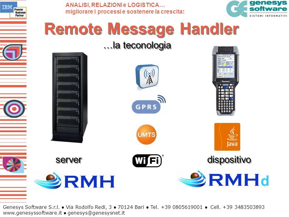 Genesys Software S.r.l. Via Rodolfo Redi, 3 70124 Bari Tel. +39 0805619001 Cell. +39 3483503893 www.genesyssoftware.it genesys@genesysnet.it Remote Me