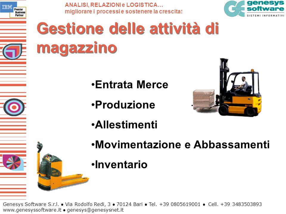 Genesys Software S.r.l. Via Rodolfo Redi, 3 70124 Bari Tel. +39 0805619001 Cell. +39 3483503893 www.genesyssoftware.it genesys@genesysnet.it Gestione