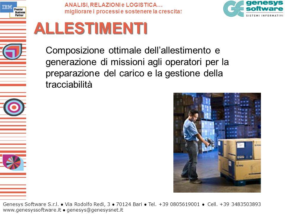 Genesys Software S.r.l. Via Rodolfo Redi, 3 70124 Bari Tel. +39 0805619001 Cell. +39 3483503893 www.genesyssoftware.it genesys@genesysnet.it ALLESTIME
