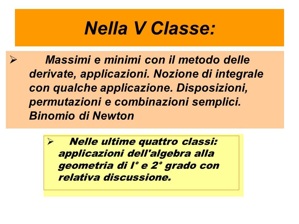 Nella V Classe: Massimi e minimi con il metodo delle derivate, applicazioni. Nozione di integrale con qualche applicazione. Disposizioni, permutazioni