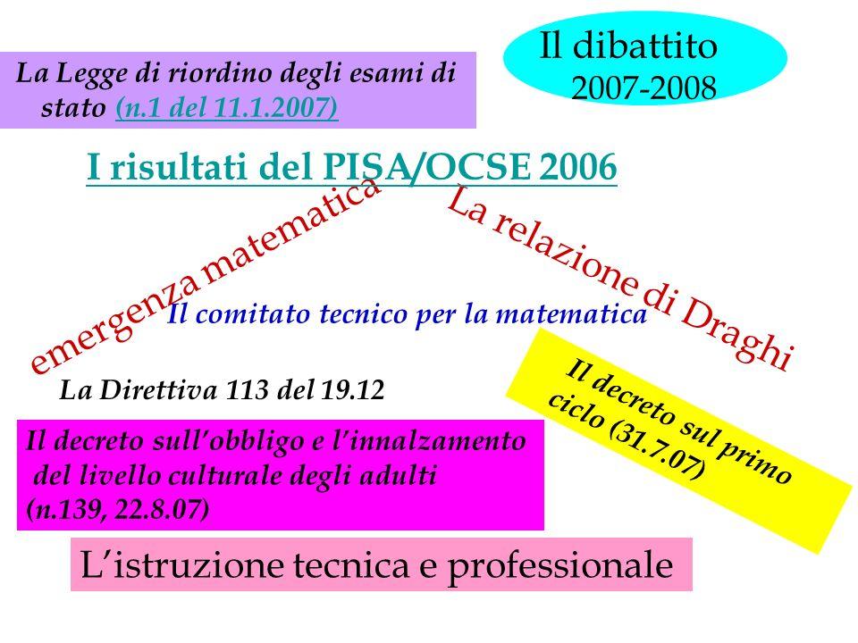 Il comitato tecnico per la matematica La Legge di riordino degli esami di stato (n.1 del 11.1.2007)(n.1 del 11.1.2007) Il decreto sul primo ciclo (31.7.07) Il decreto sullobbligo e linnalzamento del livello culturale degli adulti (n.139, 22.8.07) Il dibattito 2007-2008 La Direttiva 113 del 19.12 La relazione di Draghi emergenza matematica I risultati del PISA/OCSE 2006 Listruzione tecnica e professionale