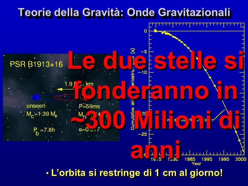 Teorie della Gravità: Onde Gravitazionali Teorie della Gravità: Onde Gravitazionali Lorbita si restringe di 1 cm al giorno! Lorbita si restringe di 1