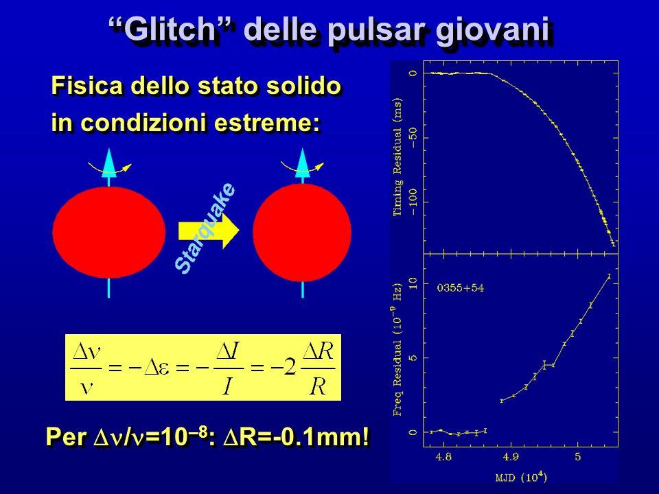 Glitch delle pulsar giovani Glitch delle pulsar giovani Fisica dello stato solido in condizioni estreme: Fisica dello stato solido in condizioni estre