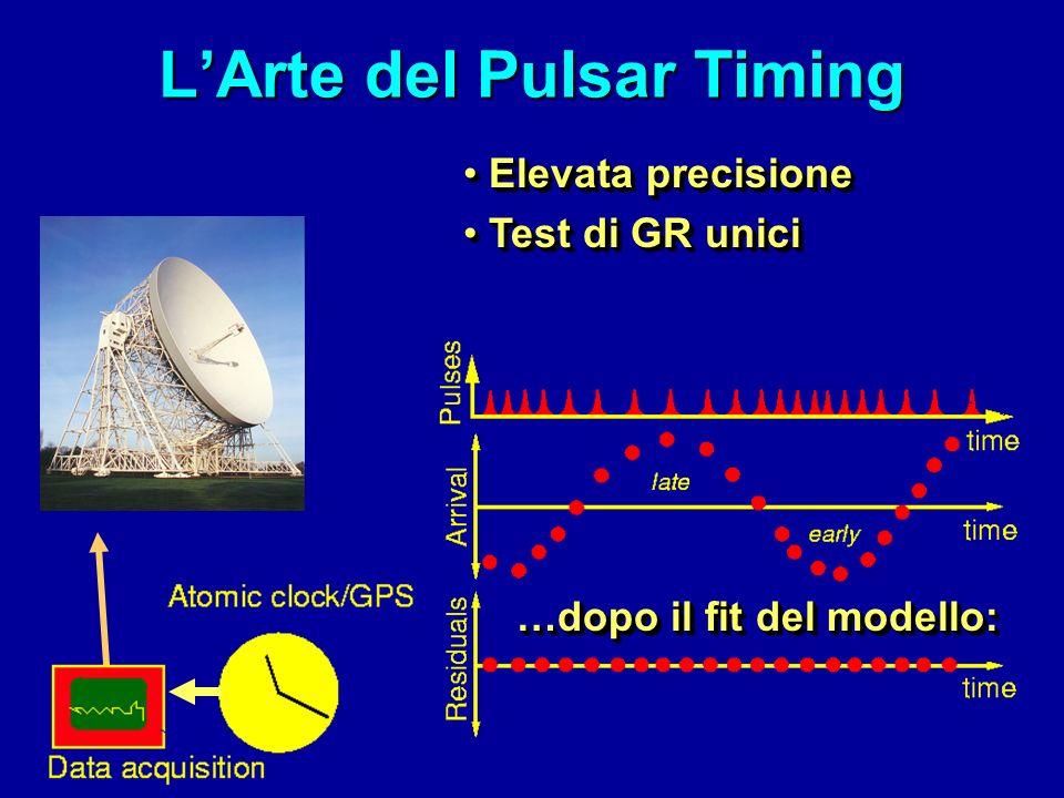 Pulsar Timing Misura del tempo di arrivo degli impulsi (TOA) Misura del tempo di arrivo degli impulsi (TOA) Trasferimento al baricentro del sistema solare Trasferimento al baricentro del sistema solare Misura del tempo di arrivo degli impulsi (TOA) Misura del tempo di arrivo degli impulsi (TOA) Trasferimento al baricentro del sistema solare Trasferimento al baricentro del sistema solare