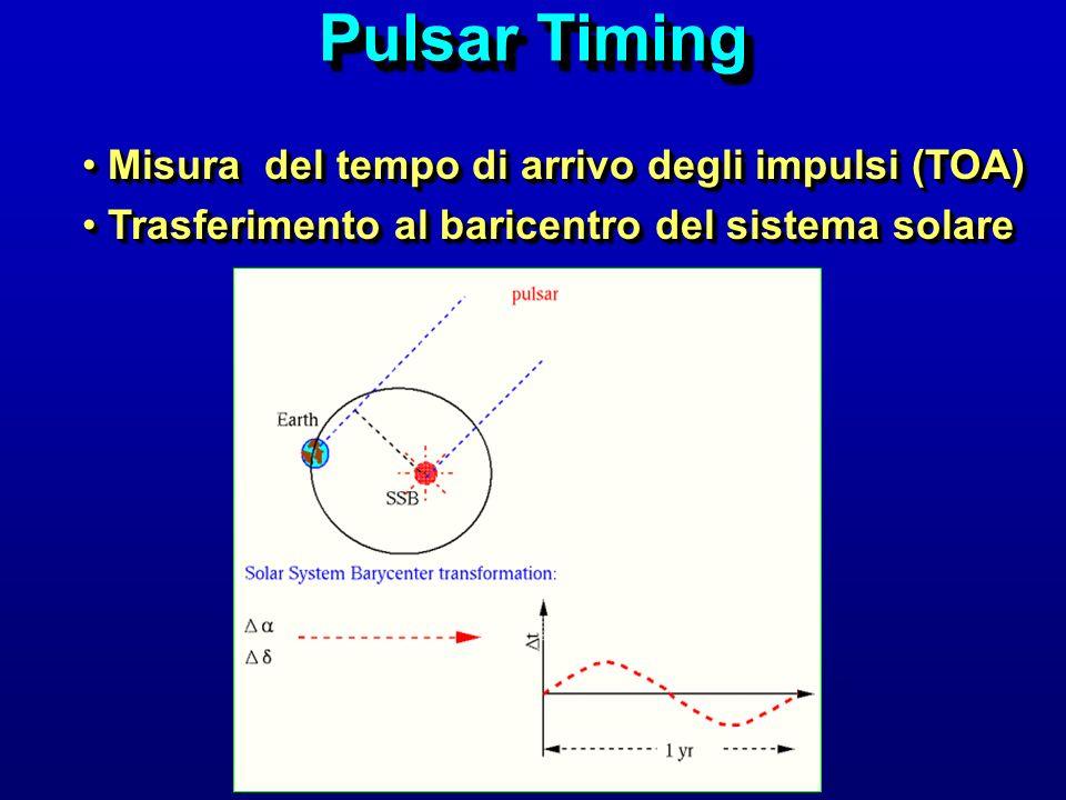 Pulsar Timing Misura del tempo di arrivo degli impulsi (TOA) Misura del tempo di arrivo degli impulsi (TOA) Trasferimento al baricentro del sistema so